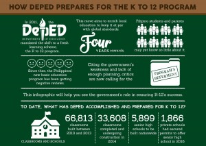 How DepEd Prepares for the K to 12 Program-compressed